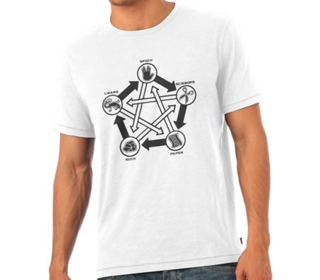 Big Bang Therory Rock Paper Scissor T Shirt
